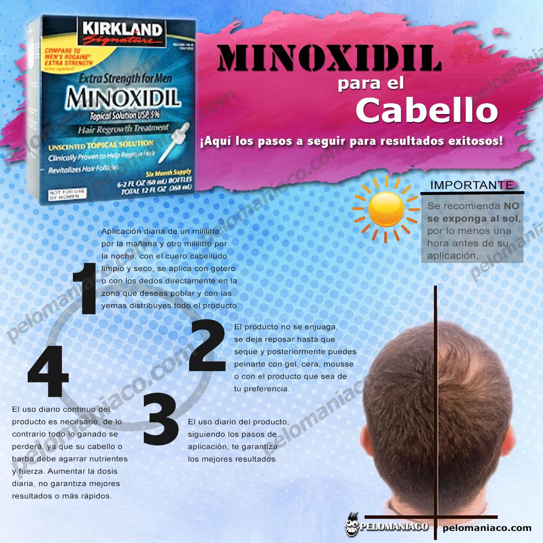 minoxidil kirkland tampico madero alopecia calvicie tratamientos